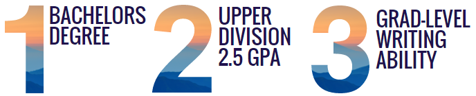 Image of admissions criteria: a bachelor's degree, an upper division 2.5 GPA, and grad-level writing ability